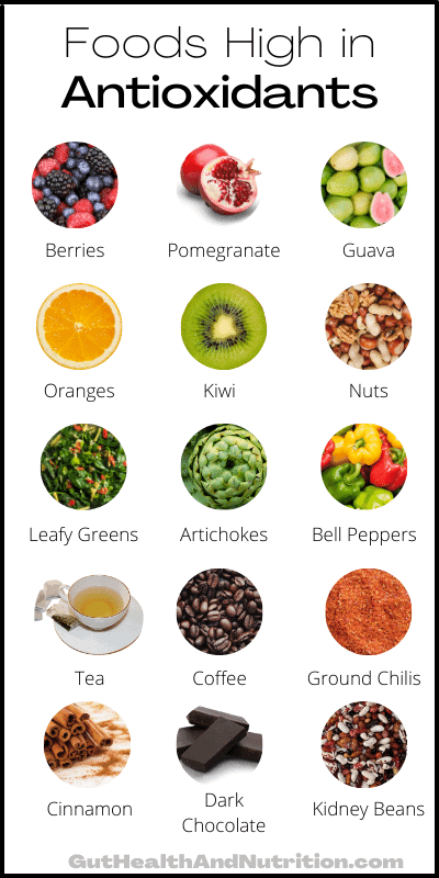 Foods High in Antioxidants:  Fruits, Vegetables, Nuts, Seeds, Beans, Tea, Coffee, Spices, and Dark Chocolate
