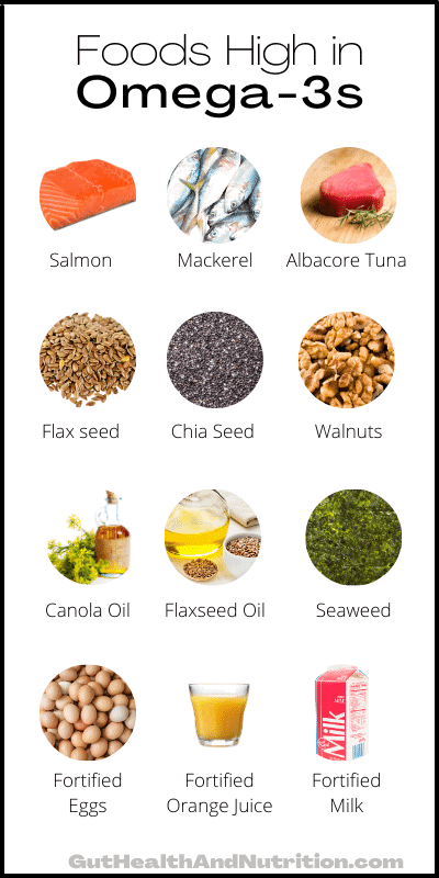 Foods High in Omega-3s: Fatty fish, Nuts and seeds, canola oil, flaxseed oil, seaweed, fortified foods